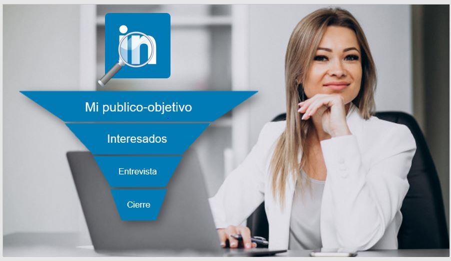 Prospección de clientes en LinkedIn