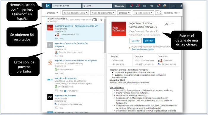 Busqueda de empleo en LinkedIn | Por palabra clave